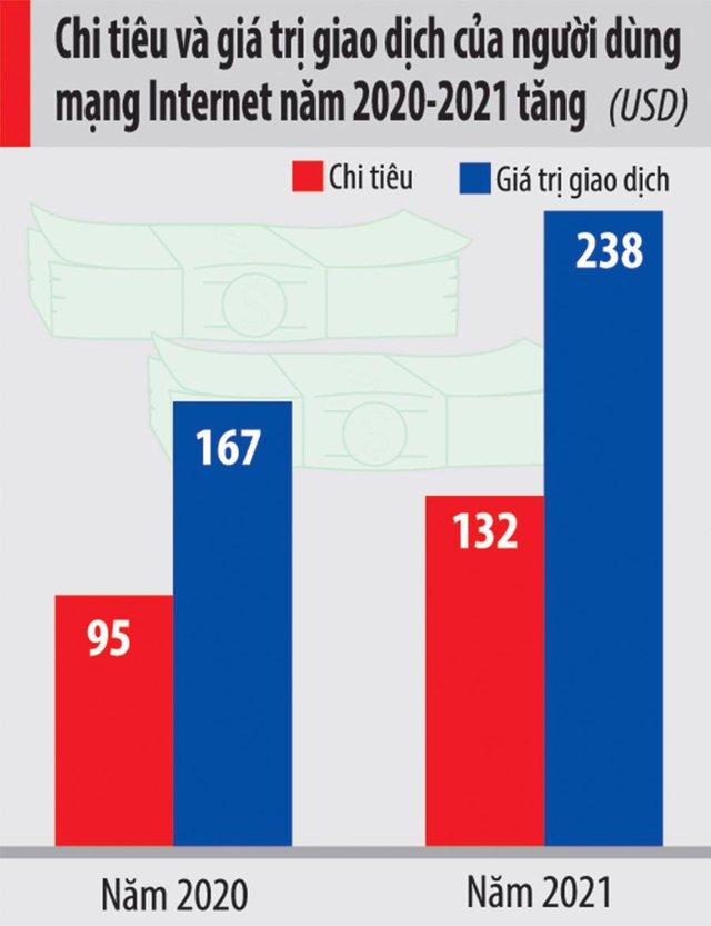Big tech có doanh thu tỷ USD tại Việt Nam nhưng... vẫn né thuế - Ảnh 2.
