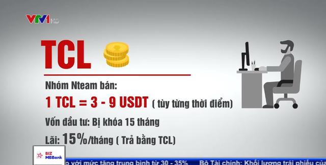 Cảnh báo mô hình đầu tư chung của nhóm NTeam: Mời gọi rót hàng nghìn USD, hứa hẹn lãi 15%/tháng nhưng bao tải tiền không thấy đâu, chỉ thấy tài khoản mất trắng - Ảnh 1.