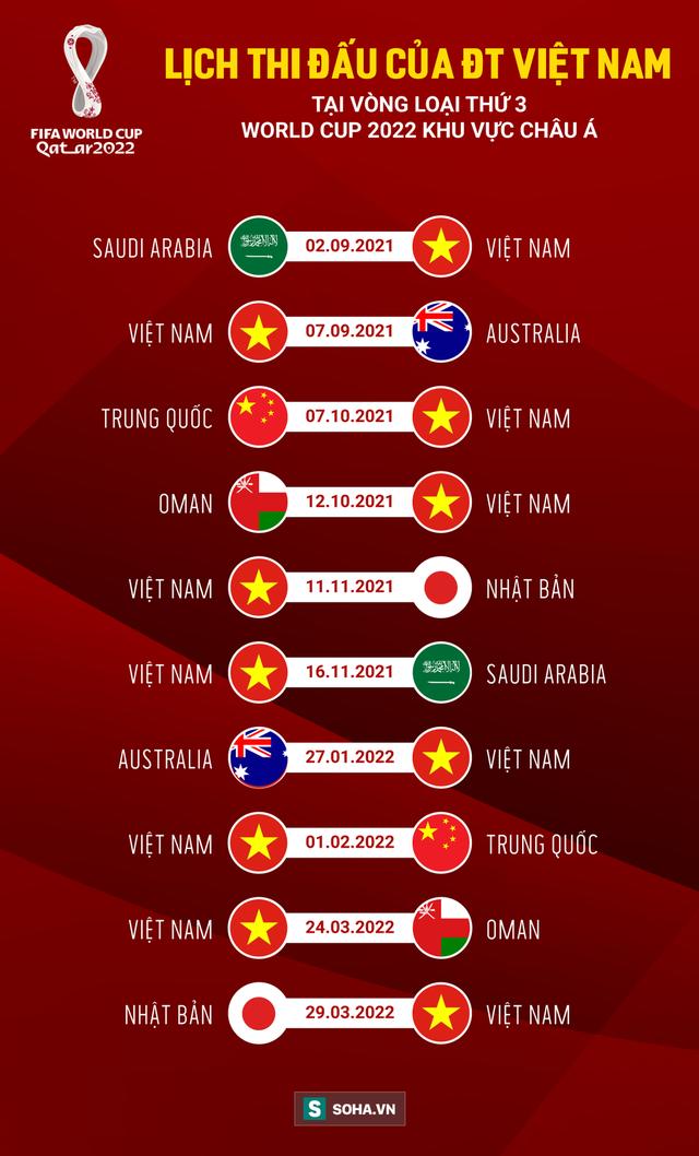 NÓNG: Thầy Park cầu viện VFF, bầu Hiển sắp cấp nguồn lực đặc biệt cho ĐT Việt Nam? - Ảnh 2.