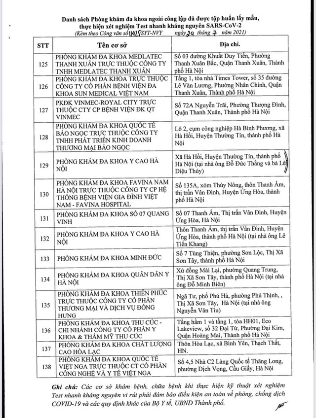 Danh sách 180 bệnh viện, phòng khám ngoài công lập người dân có thể đến xét nghiệm SARS-CoV-2 tại Hà Nội - Ảnh 11.