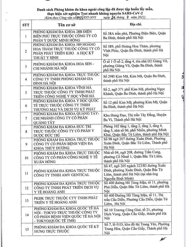 Danh sách 180 bệnh viện, phòng khám ngoài công lập người dân có thể đến xét nghiệm SARS-CoV-2 tại Hà Nội - Ảnh 3.