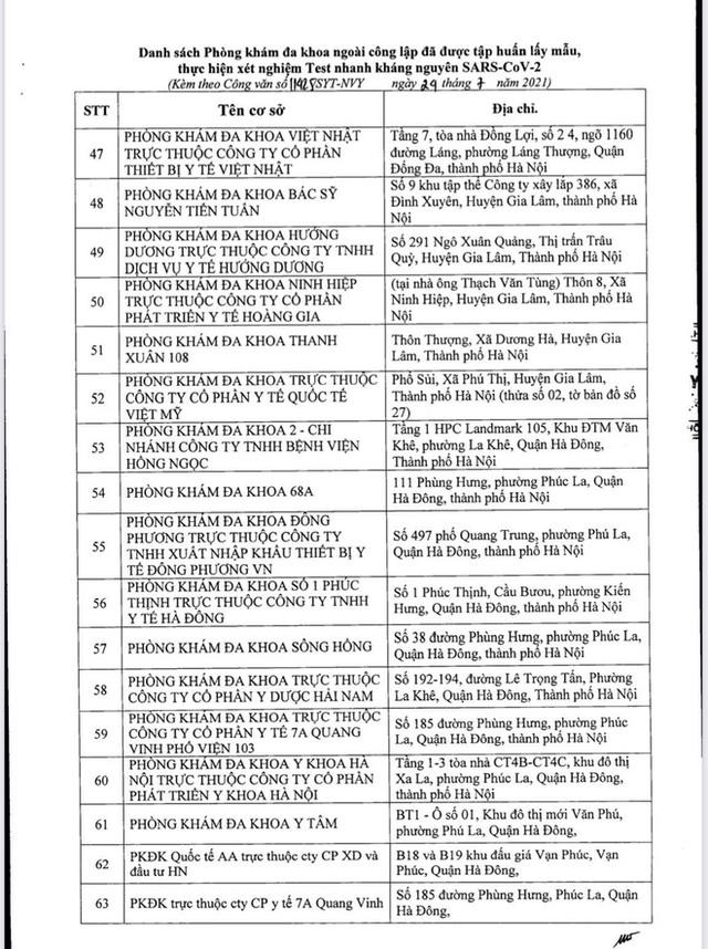 Danh sách 180 bệnh viện, phòng khám ngoài công lập người dân có thể đến xét nghiệm SARS-CoV-2 tại Hà Nội - Ảnh 6.