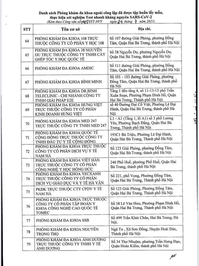 Danh sách 180 bệnh viện, phòng khám ngoài công lập người dân có thể đến xét nghiệm SARS-CoV-2 tại Hà Nội - Ảnh 7.