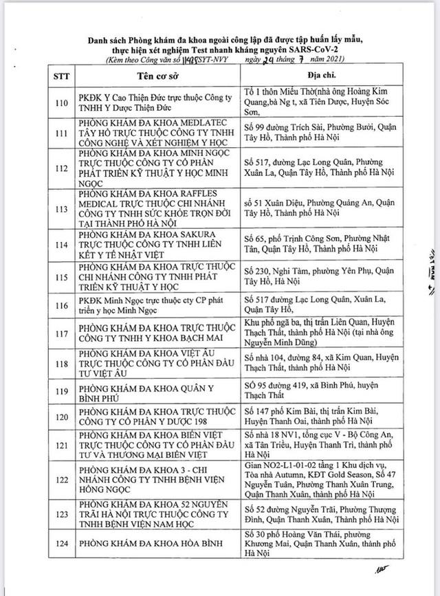 Danh sách 180 bệnh viện, phòng khám ngoài công lập người dân có thể đến xét nghiệm SARS-CoV-2 tại Hà Nội - Ảnh 10.