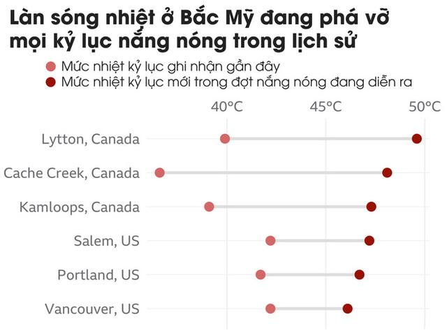 Giải mã hiện tượng vòm nhiệt trong những ngày nắng nóng chết chóc đang xảy ra ở Tây Bắc Mỹ - Ảnh 3.