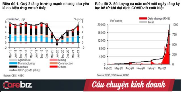 4 thách thức của Việt Nam trong đợt bùng dịch nặng nề nhất từ trước tới nay, nhưng sau cơn mưa trời sẽ lại sáng! - Ảnh 1.