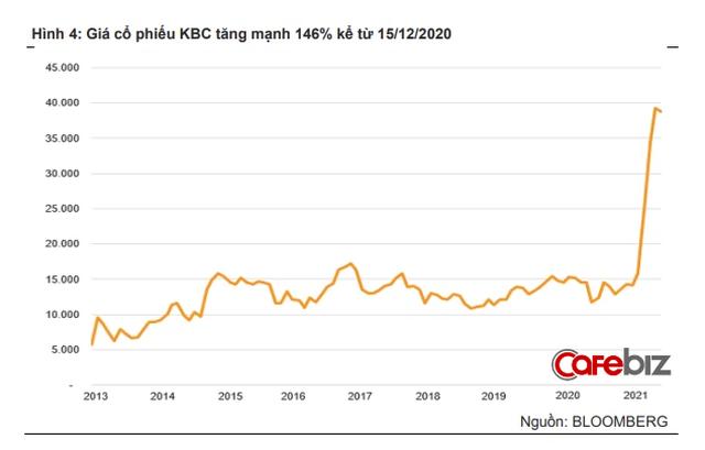 Vì sao nhờ Apple, Samsung, Foxconn, Oppo,... cổ phiếu của người từng giàu nhất Việt Nam tăng 'dựng đứng' gấp 3 lần chỉ trong 1 tháng? - Ảnh 1.