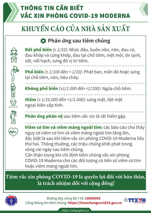 [Infographic] - Toàn bộ thông tin cần biết về các loại vaccine COVID-19 Việt Nam đang tiêm - Ảnh 8.