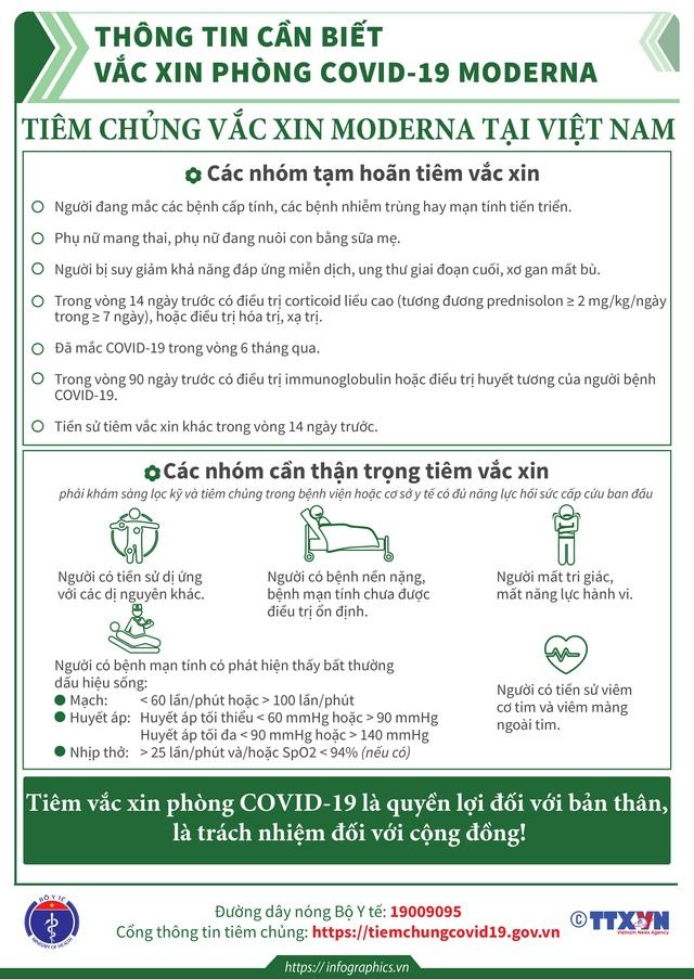 [Infographic] - Toàn bộ thông tin cần biết về các loại vaccine COVID-19 Việt Nam đang tiêm - Ảnh 11.