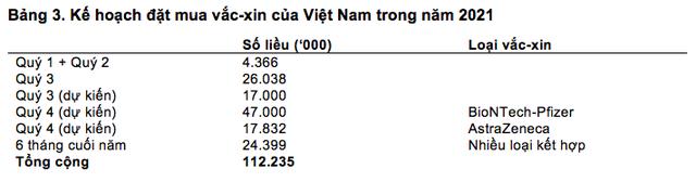 Vị thế Việt Nam trong chuỗi cung ứng thế giới nhìn từ chiếc áo của Cristiano Ronaldo - Ảnh 5.