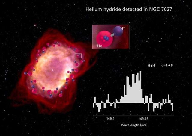 Các nhà khoa học đã tìm thấy phân tử đầu tiên trong vũ trụ nhờ vào tinh vân cách chúng ta 3.000 năm ánh sáng - Ảnh 1.