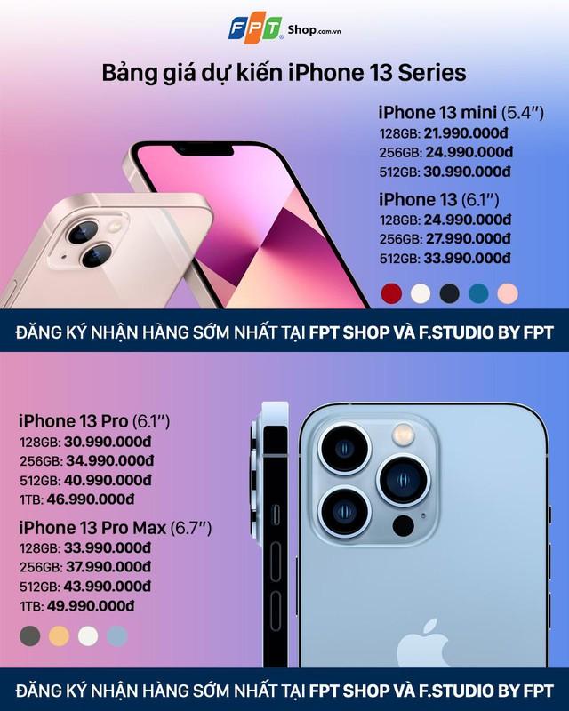 iPhone 13 Series sẽ có mặt tại Việt Nam khoảng cuối tháng 10, giá dự kiến từ 21,99 triệu đồng - Ảnh 1.