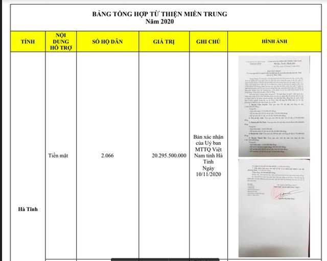 NÓNG: Công Vinh - Thuỷ Tiên rời lịch sao kê 177 tỷ, hẹn tung đầy đủ bằng chứng tại ngân hàng, có sự tham dự của báo chí, luật sư để làm rõ mọi việc! - Ảnh 2.