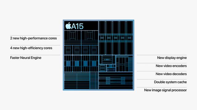 iPhone 13 Pro và iPhone 13 Pro Max chính thức: Màn hình ProMotion 120Hz, bộ nhớ trong 1TB, quay video xoá phông, thời lượng pin cải thiện, thêm màu xanh Sierra Blue - Ảnh 5.