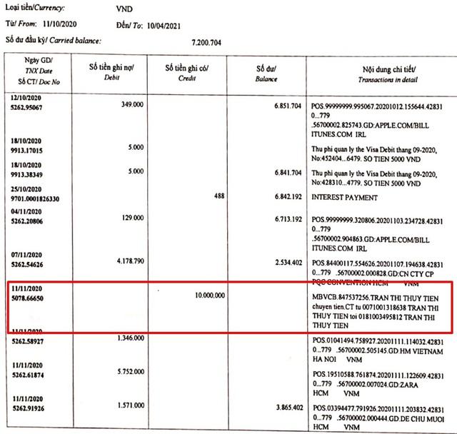 Tài khoản đi chợ của Thủy Tiên lộ giao dịch lạ, từng nhận được tiền tỷ ủng hộ từ thiện - Ảnh 2.