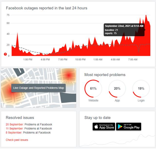 Người Việt bực mình vì không gửi được tin nhắn trên Facebook - Ảnh 1.