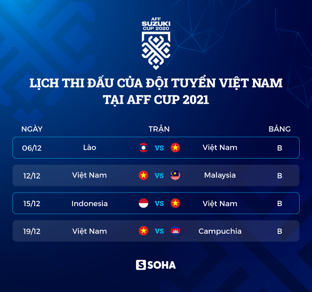 NÓNG: AFF Cup 2021 chốt được quốc gia đăng cai, tuyển Việt Nam đối mặt với khó khăn - Ảnh 3.