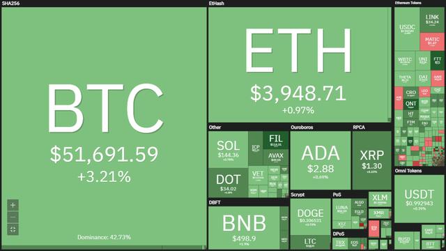 Chuyện gì đang xảy ra với Bitcoin trong tháng 9 này? - Ảnh 2.
