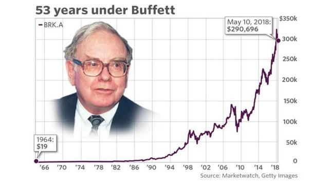 Bí mật về công thức kinh doanh của Jeff Bezos và Warren Buffet - Ảnh 1.