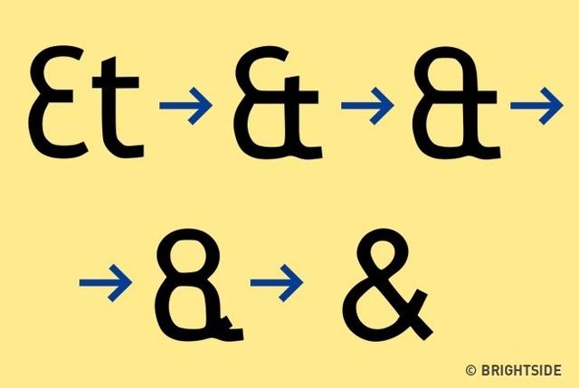 Ai cũng dùng những biểu tượng này nhưng chẳng ai biết nguồn gốc của chúng từ đâu - Ảnh 1.