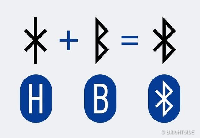 Ai cũng dùng những biểu tượng này nhưng chẳng ai biết nguồn gốc của chúng từ đâu - Ảnh 2.