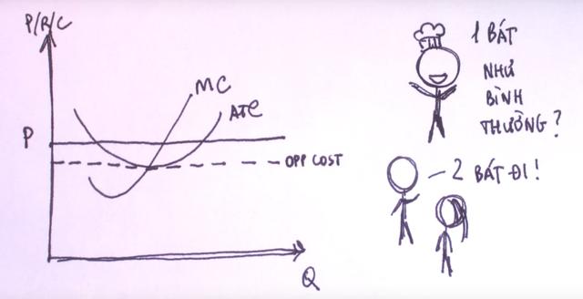 #Why: Sống là phải biết khác biệt, không khác biệt thì chỉ nhận được con số 0 tròn trĩnh mà thôi! - Ảnh 3.