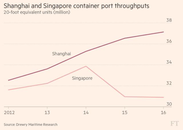 Singapore sẽ làm gì để vượt qua cơn khủng hoảng hiện tại? - Ảnh 4.