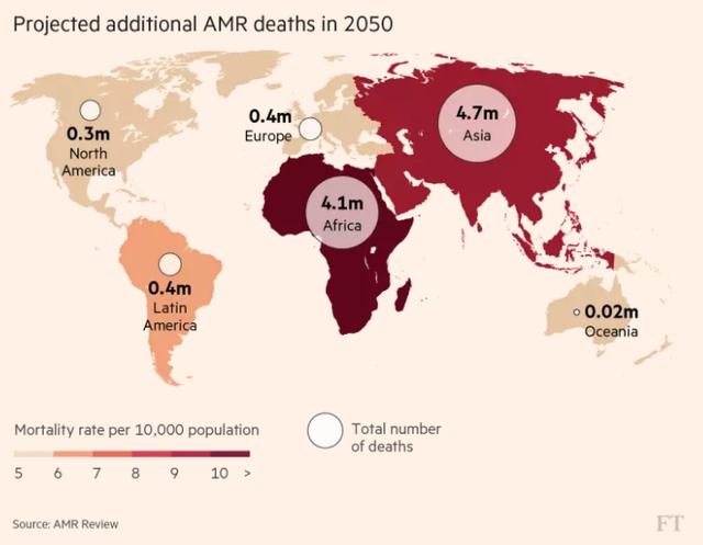 10 triệu người chết và 100.000 tỷ USD bị thổi bay: Những con số giật mình về Kháng kháng sinh - Ảnh 3.