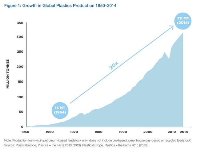 Những chiếc chai nhựa đang đưa loài người từ bàn ăn ra nghĩa địa thế nào? - Ảnh 1.