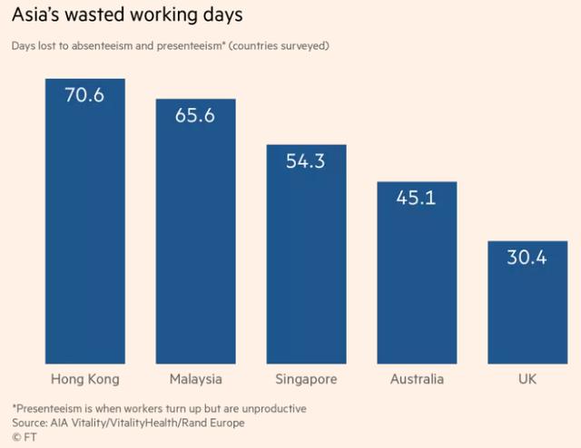 Đây là lý do Châu Á nên học tập Châu Âu, cho người lao động nghỉ nhiều hơn - Ảnh 1.