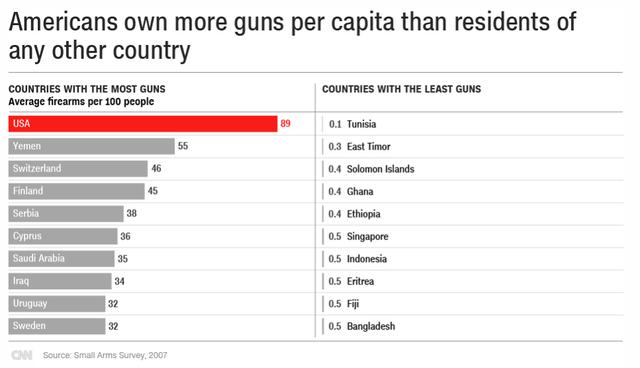 Kinh tế Las Vegas có bị ảnh hưởng sau vụ xả súng? - Ảnh 2.