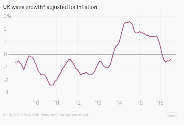 Nước Anh và mặt tối đằng sau tỷ lệ thất nghiệp thấp kỷ lục - Ảnh 3.