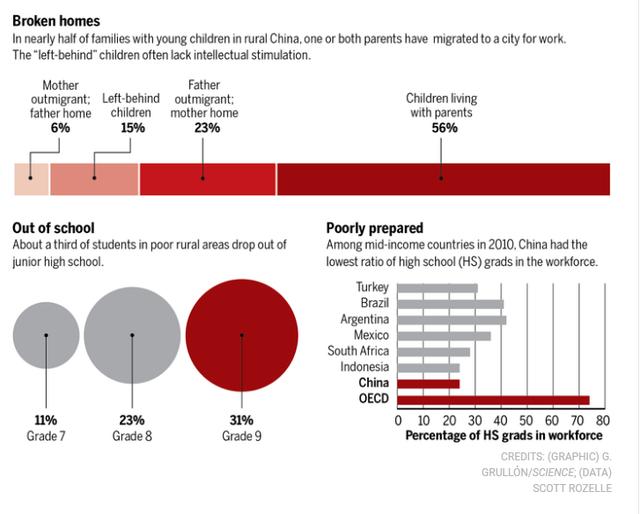 Không phải lạm phát hay lãi suất, đây mới là rủi ro lớn nhất cho nền kinh tế Trung Quốc - Ảnh 2.