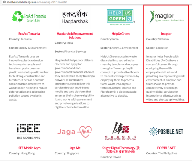 Tên Imagtor trong top 15 doanh nghiệp xã hội vào vòng chung kết của Social Venture Asia.