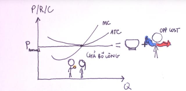 #Why: Sống là phải biết khác biệt, không khác biệt thì chỉ nhận được con số 0 tròn trĩnh mà thôi! - Ảnh 2.
