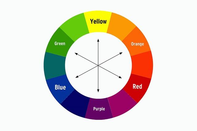 Vòng tuần hoàn màu sắc và các màu đối lập