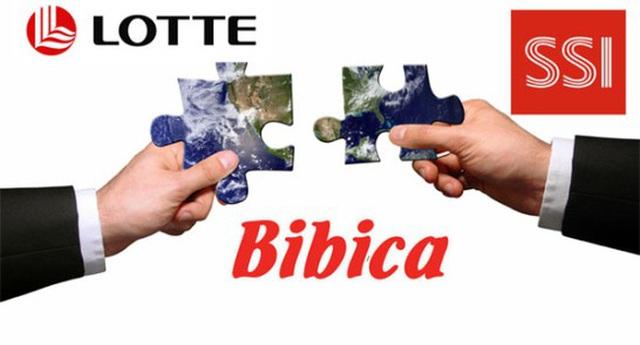 Thương vụ SSI - Bibica - Lotte