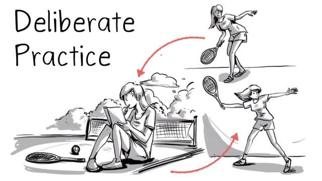Một hành động bất kì có thể được chia thành nhiều thành phần, một khi hoàn hảo được từng thành phần, bạn sẽ có một hành động hoàn hảo.