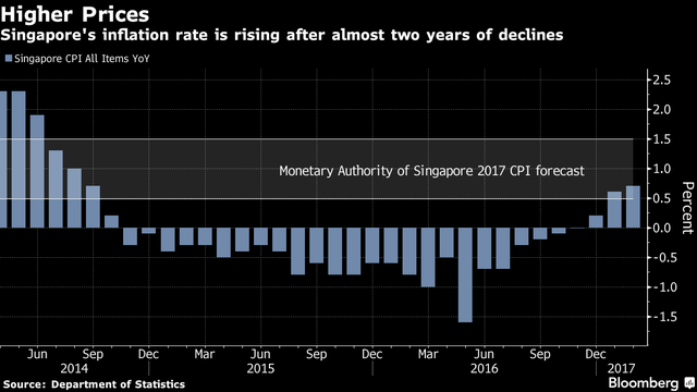 [A Tùng] Để thúc đẩy cách mạng công nghiệp, Singapore quyết định nâng giá... nước - Ảnh 1.