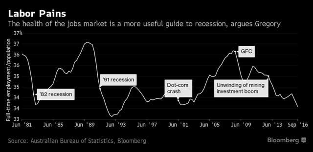 Không phải Trung Quốc, đây mới là nhà vô địch thế giới về thời gian tăng trưởng kinh tế - Ảnh 6.