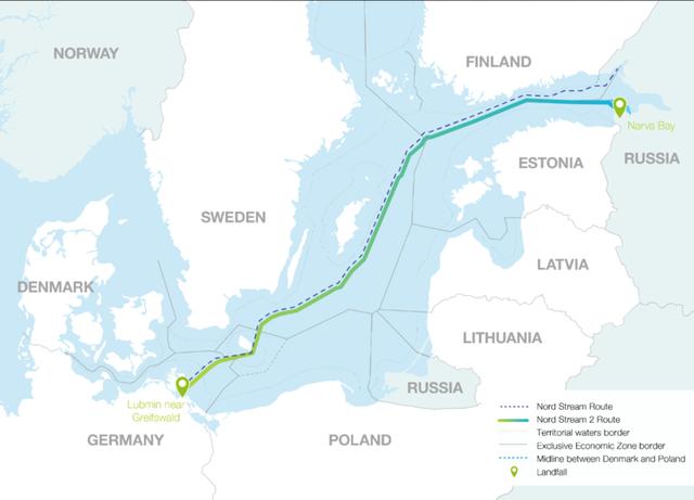 Dự án Nord Stream 2