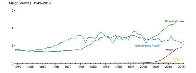 Tại sao tỷ lệ thất nghiệp thấp lại khiến giá hàng hóa giảm? - Ảnh 2.