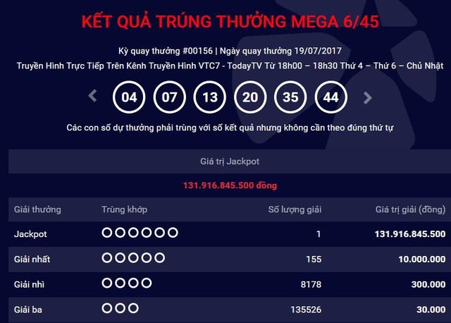 Vé trúng thưởng kỷ lục 132 tỷ của Vietlott được phát hành ở Bà Rịa - Vũng Tàu - Ảnh 1.