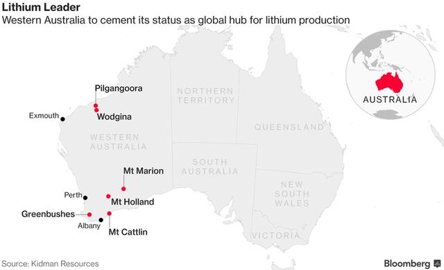 Không phải dầu mỏ, đây mới là loại tài nguyên đang khiến Trung Quốc thèm khát - Ảnh 2.