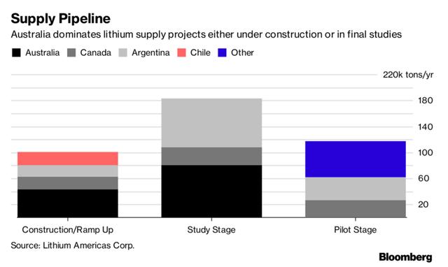 Không phải dầu mỏ, đây mới là loại tài nguyên đang khiến Trung Quốc thèm khát - Ảnh 3.
