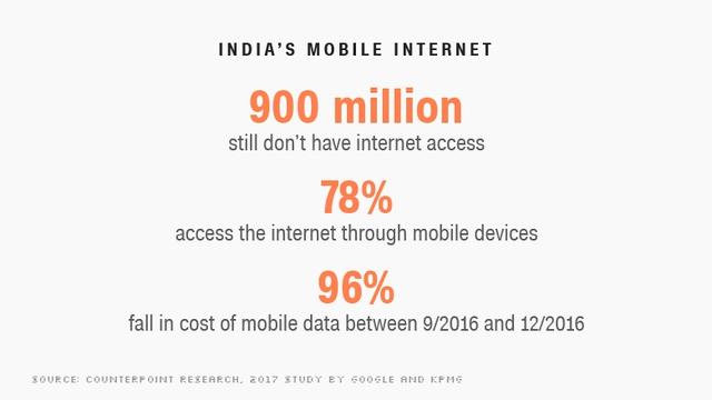 Ấn Độ và cuộc cách mạng smartphone - Ảnh 2.