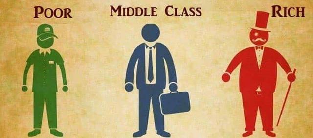Sự khác biệt giữa giới thượng lưu và những người chẳng bao giờ làm giàu nổi: Tài sản lớn nhất chính là khả năng kiếm tiền - Ảnh 1.