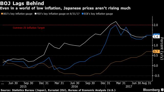 Nhật Bản và nghịch lý thừa việc làm nhưng lương không tăng - Ảnh 1.