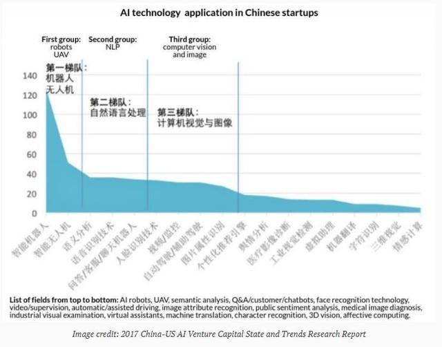 Quốc gia nào đang chiến thắng trong cuộc đại chiến AI trên thế giới? - Ảnh 1.
