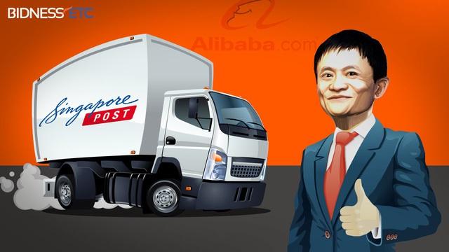 Alibaba đã đầu tư 300 triệu USD vào SingPost